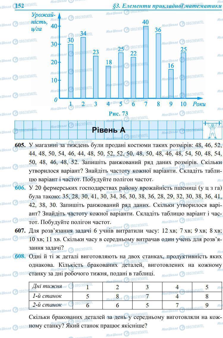 Підручники Алгебра 9 клас сторінка 152
