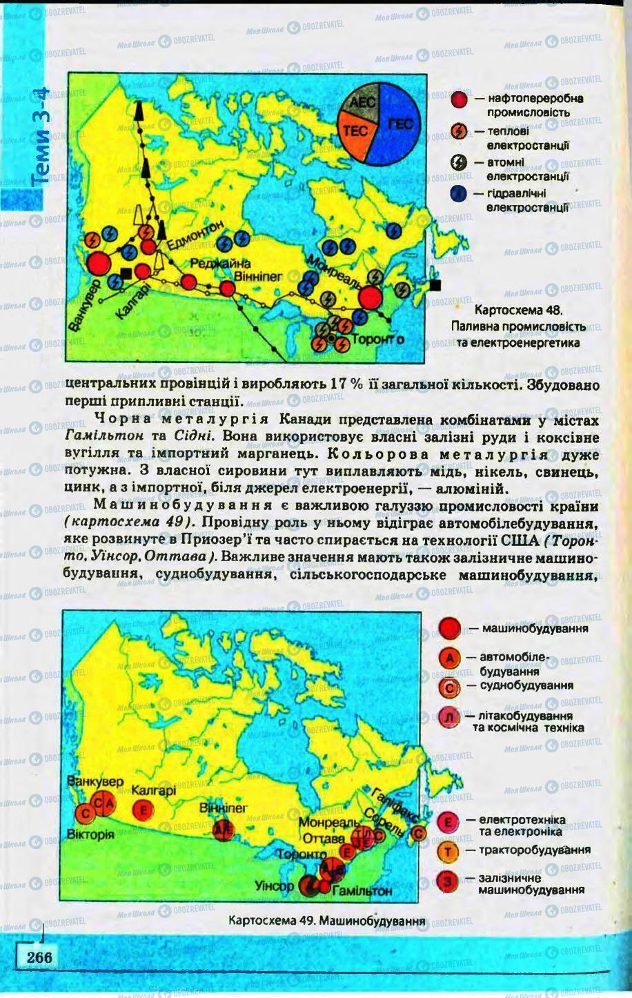 Підручники Географія 10 клас сторінка 266