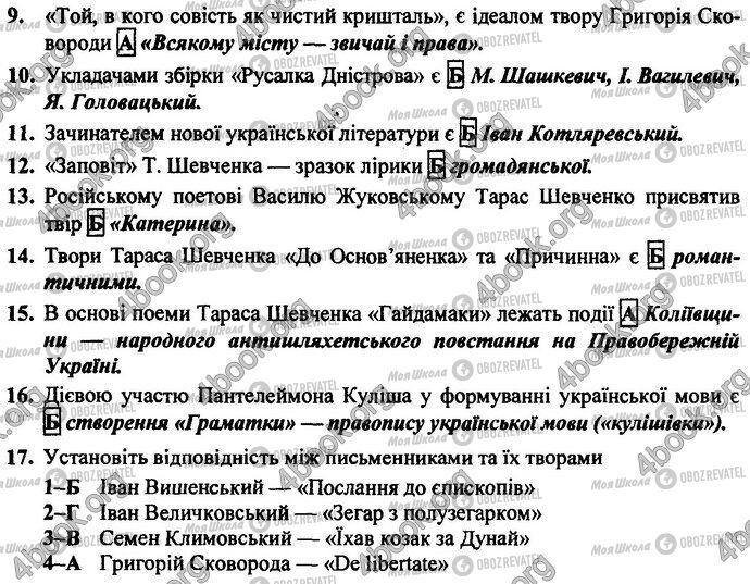 ДПА Українська література 9 клас сторінка Варіант 1
