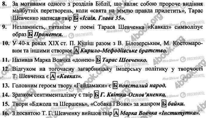 ДПА Українська література 9 клас сторінка Варіант 3