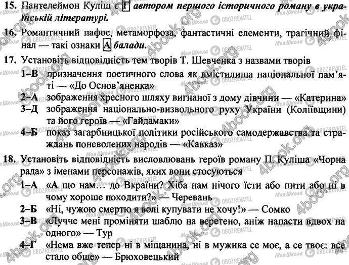 ДПА Українська література 9 клас сторінка Варіант 6