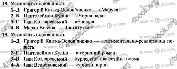 ДПА Українська література 9 клас сторінка Варіант 8