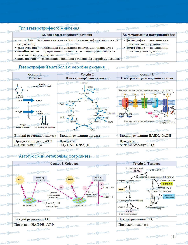 Підручники Біологія 10 клас сторінка 117