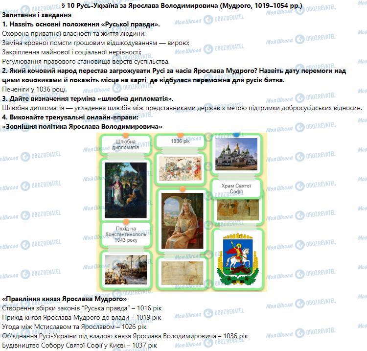 ГДЗ История Украины 7 класс страница 10