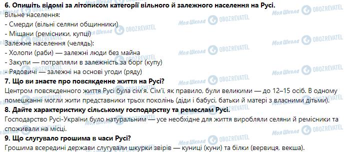 ГДЗ Історія України 7 клас сторінка 11