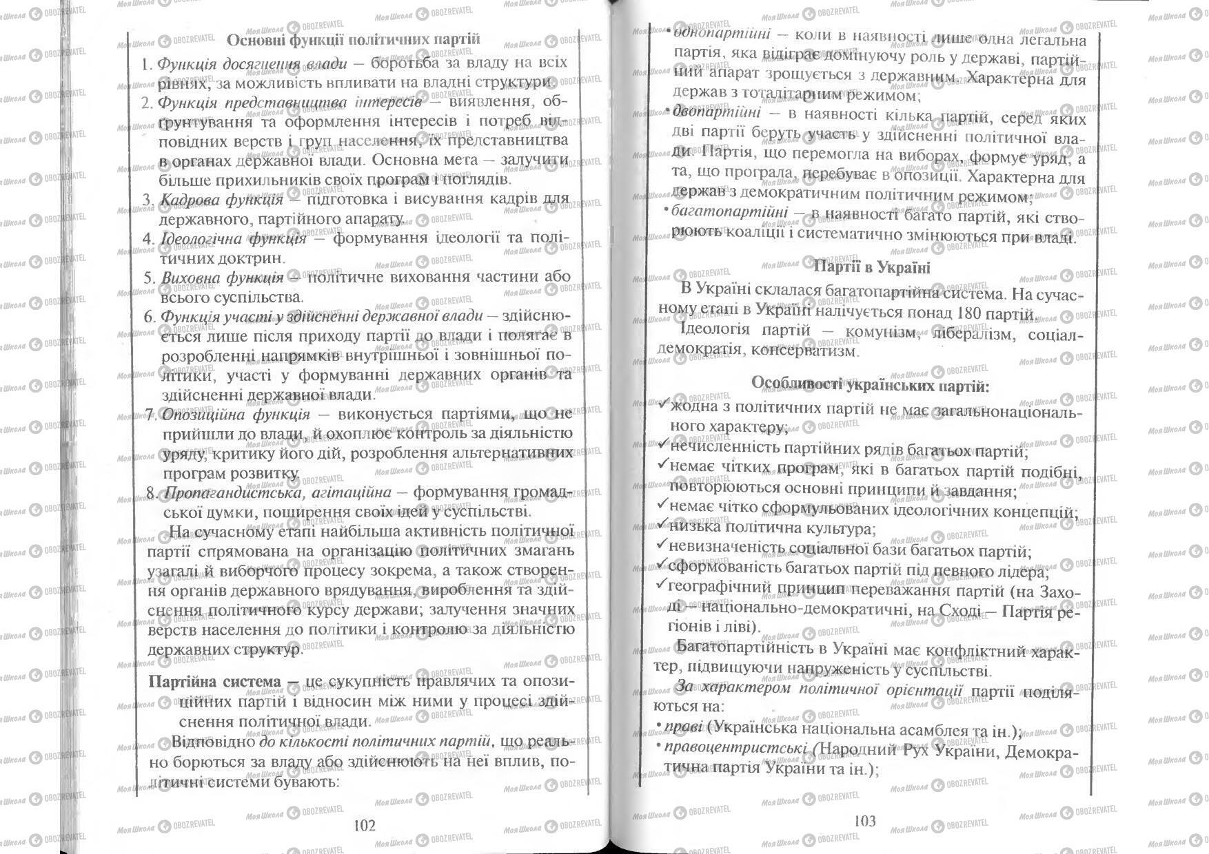 Підручники Людина і світ 11 клас сторінка 102-103