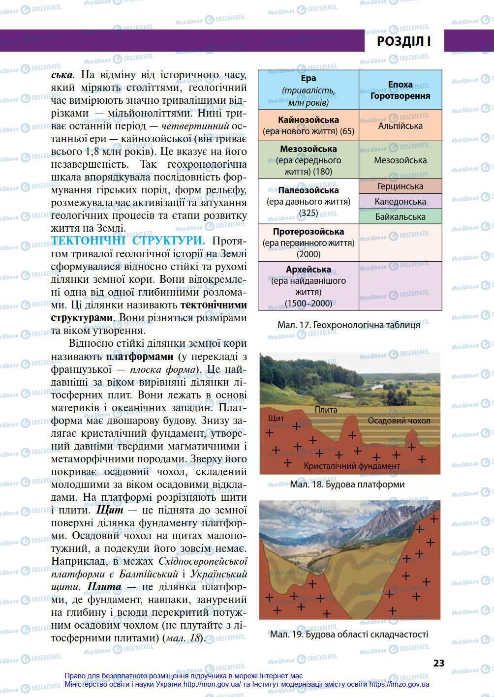 Учебники География 7 класс страница 23