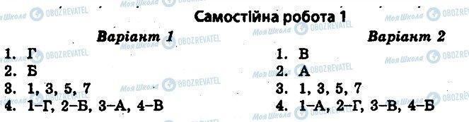 ГДЗ История Украины 10 класс страница 1