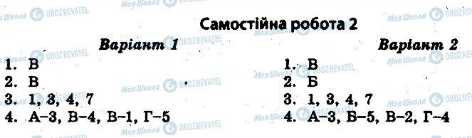 ГДЗ История Украины 10 класс страница 2