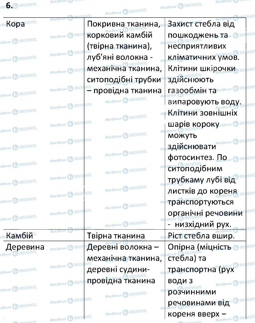 ГДЗ Біологія 6 клас сторінка 6