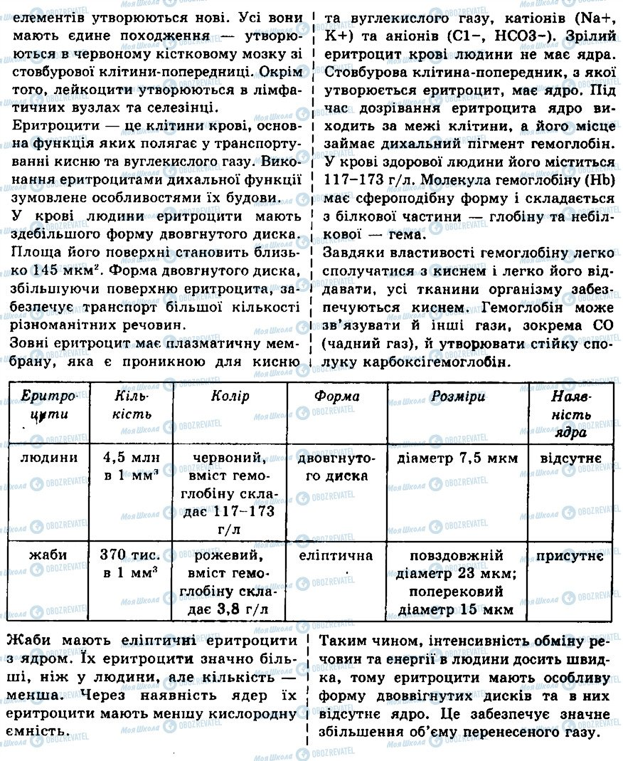ГДЗ Биология 9 класс страница ЛР3