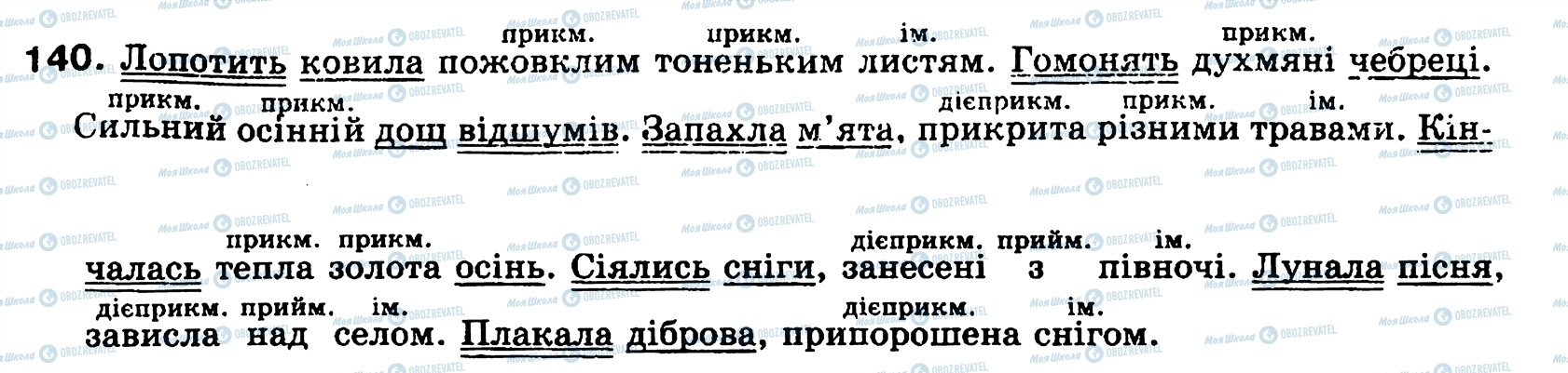 ГДЗ Укр мова 8 класс страница 140