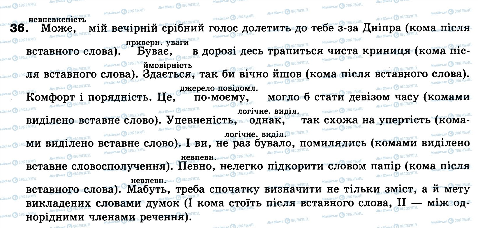 ГДЗ Українська мова 8 клас сторінка 36