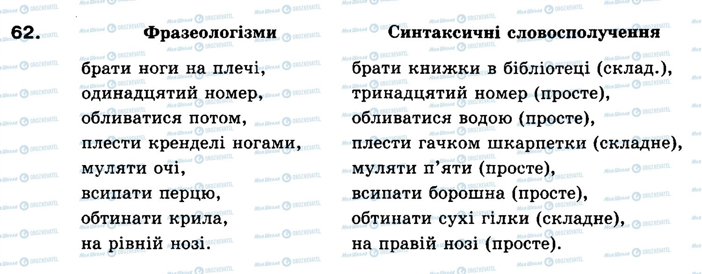 ГДЗ Українська мова 8 клас сторінка 62