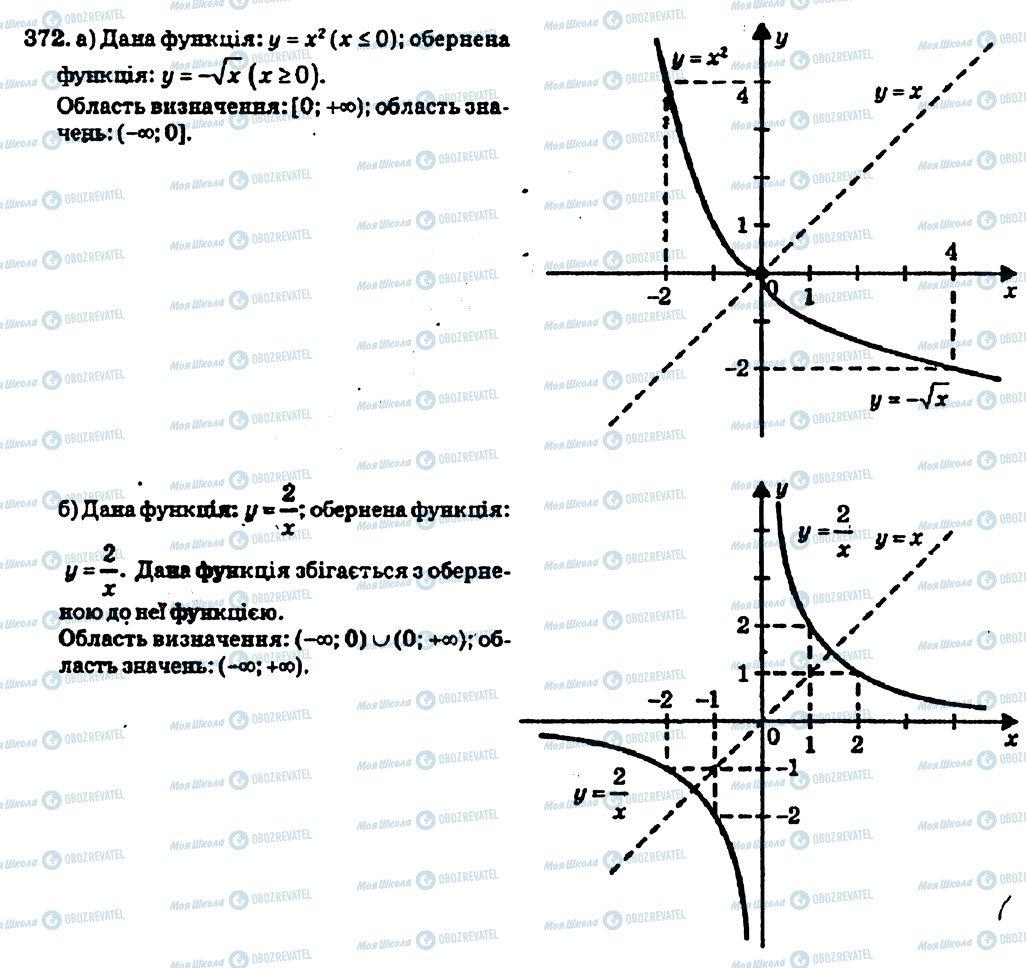 ГДЗ Алгебра 10 класс страница 372