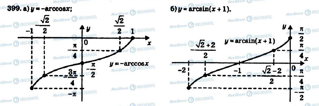 ГДЗ Алгебра 10 класс страница 399