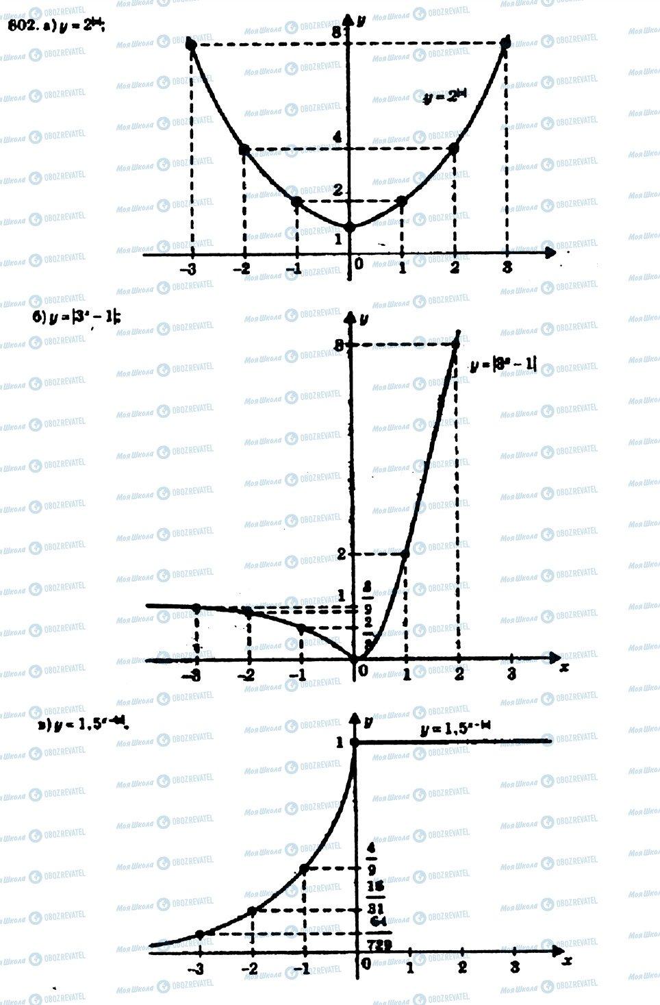ГДЗ Алгебра 10 класс страница 802