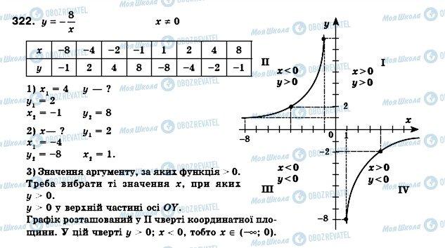 ГДЗ Алгебра 8 клас сторінка 322