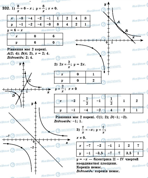 ГДЗ Алгебра 8 клас сторінка 332