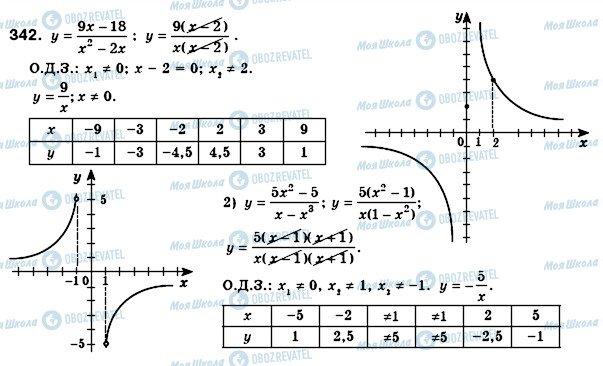 ГДЗ Алгебра 8 клас сторінка 342