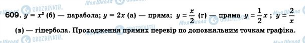 ГДЗ Алгебра 8 клас сторінка 609