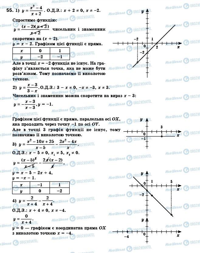 ГДЗ Алгебра 8 клас сторінка 55