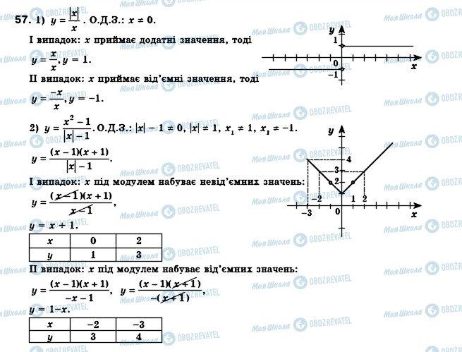 ГДЗ Алгебра 8 клас сторінка 57