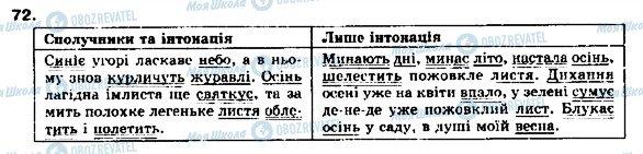 ГДЗ Українська мова 9 клас сторінка 72