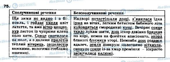 ГДЗ Укр мова 9 класс страница 75