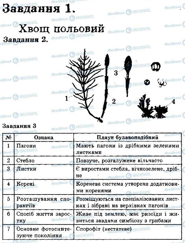 ГДЗ Біологія 6 клас сторінка В2