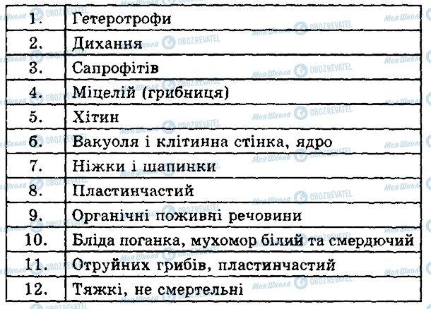 ГДЗ Біологія 6 клас сторінка В1