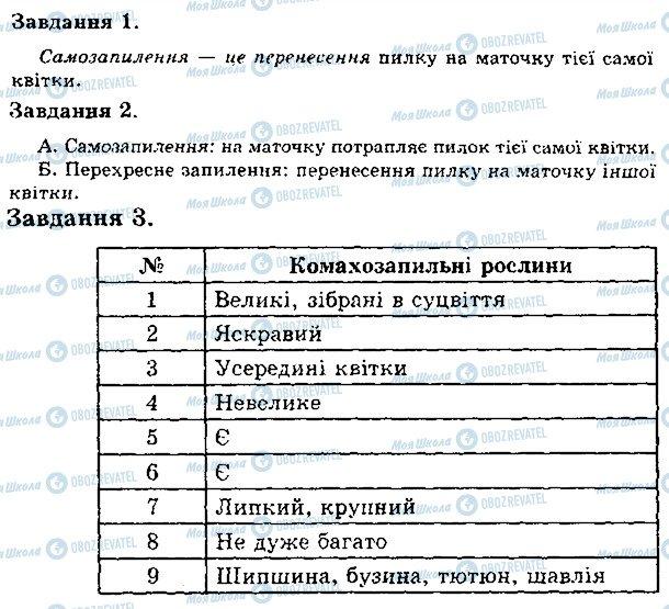 ГДЗ Биология 6 класс страница В1