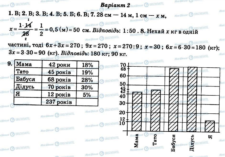 ГДЗ Математика 6 клас сторінка КР6
