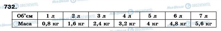ГДЗ Математика 6 клас сторінка 732