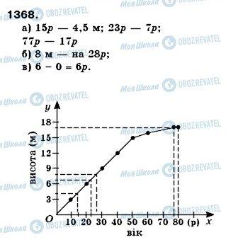 ГДЗ Математика 6 класс страница 1368