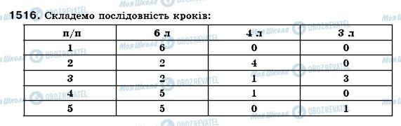 ГДЗ Математика 6 класс страница 1516