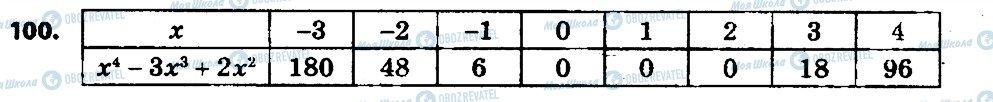 ГДЗ Алгебра 7 клас сторінка 100