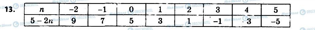 ГДЗ Алгебра 7 клас сторінка 13