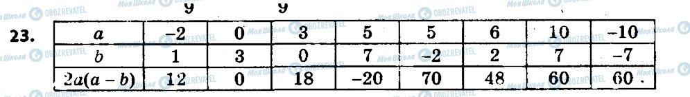 ГДЗ Алгебра 7 клас сторінка 23