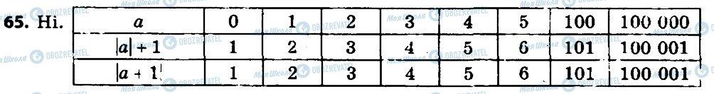 ГДЗ Алгебра 7 клас сторінка 65