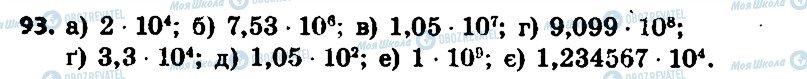 ГДЗ Алгебра 7 клас сторінка 93