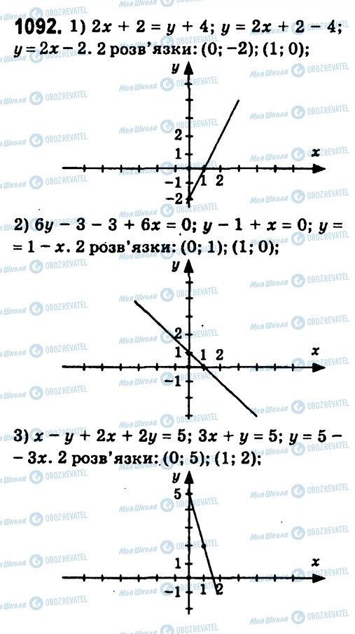 ГДЗ Алгебра 7 класс страница 1092
