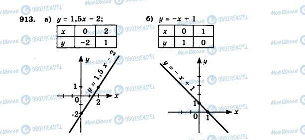 ГДЗ Алгебра 7 класс страница 913