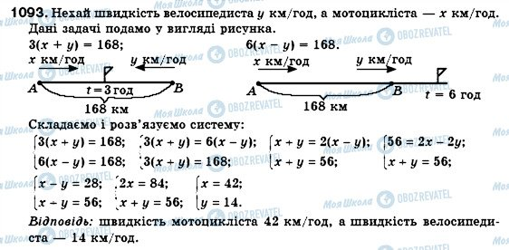 ГДЗ Алгебра 7 клас сторінка 1093