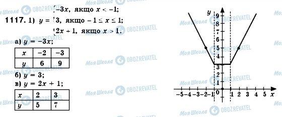 ГДЗ Алгебра 7 класс страница 1117
