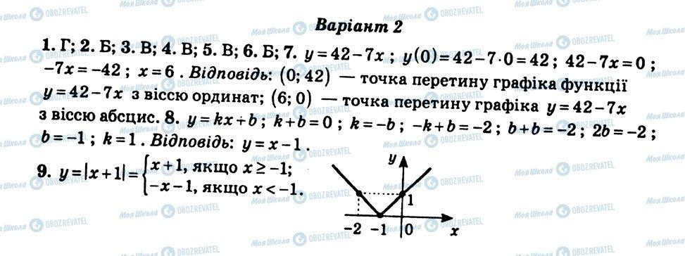 ГДЗ Алгебра 7 клас сторінка КР7