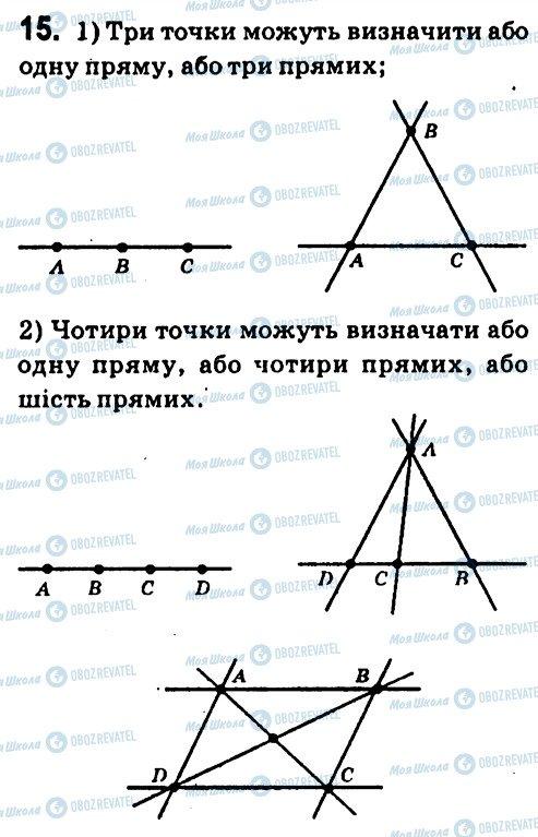 ГДЗ Геометрія 7 клас сторінка 15