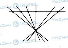 ГДЗ Геометрія 7 клас сторінка 28