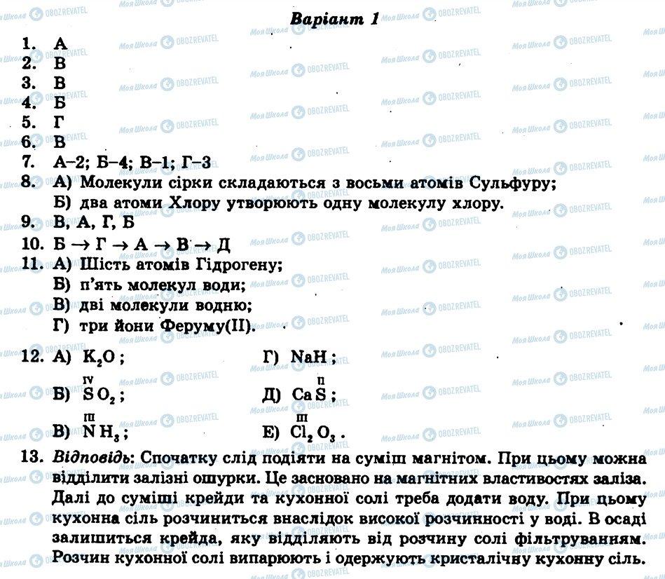 ГДЗ Хімія 7 клас сторінка КР1