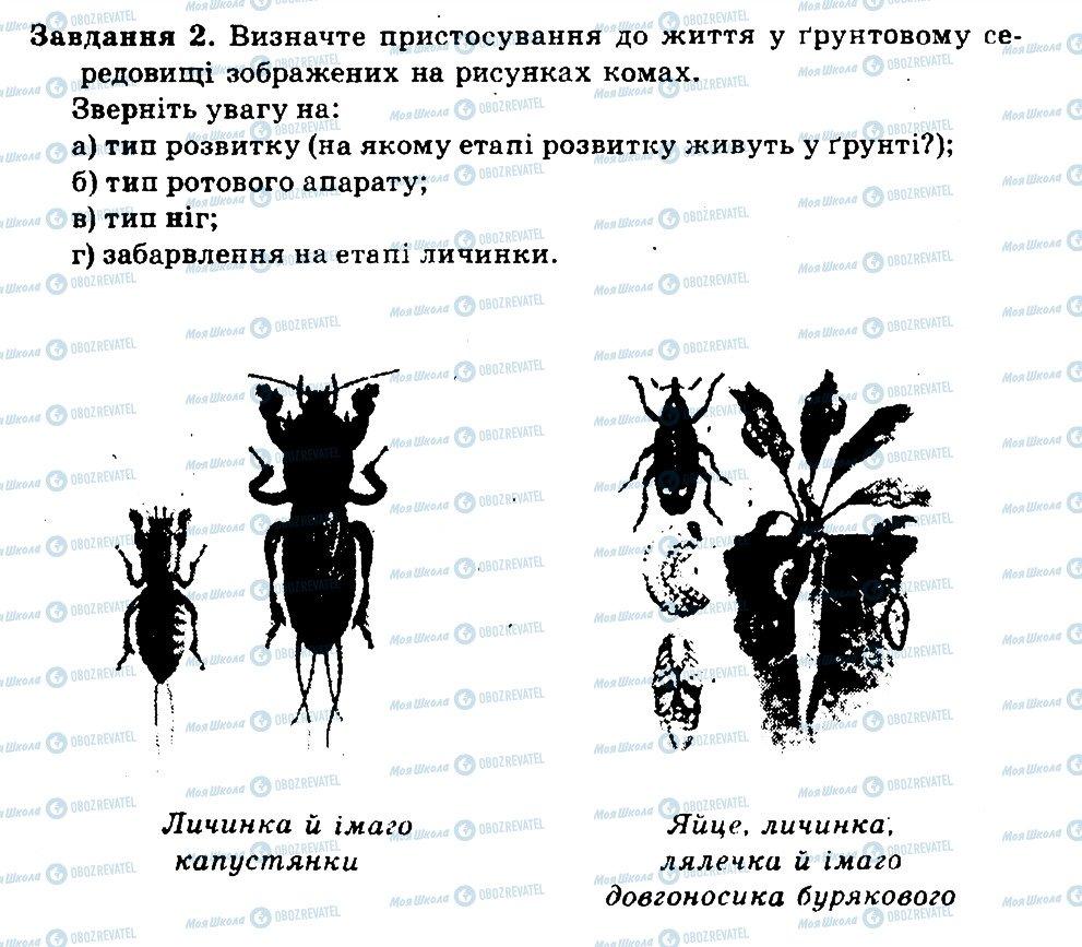 ГДЗ Біологія 7 клас сторінка 2